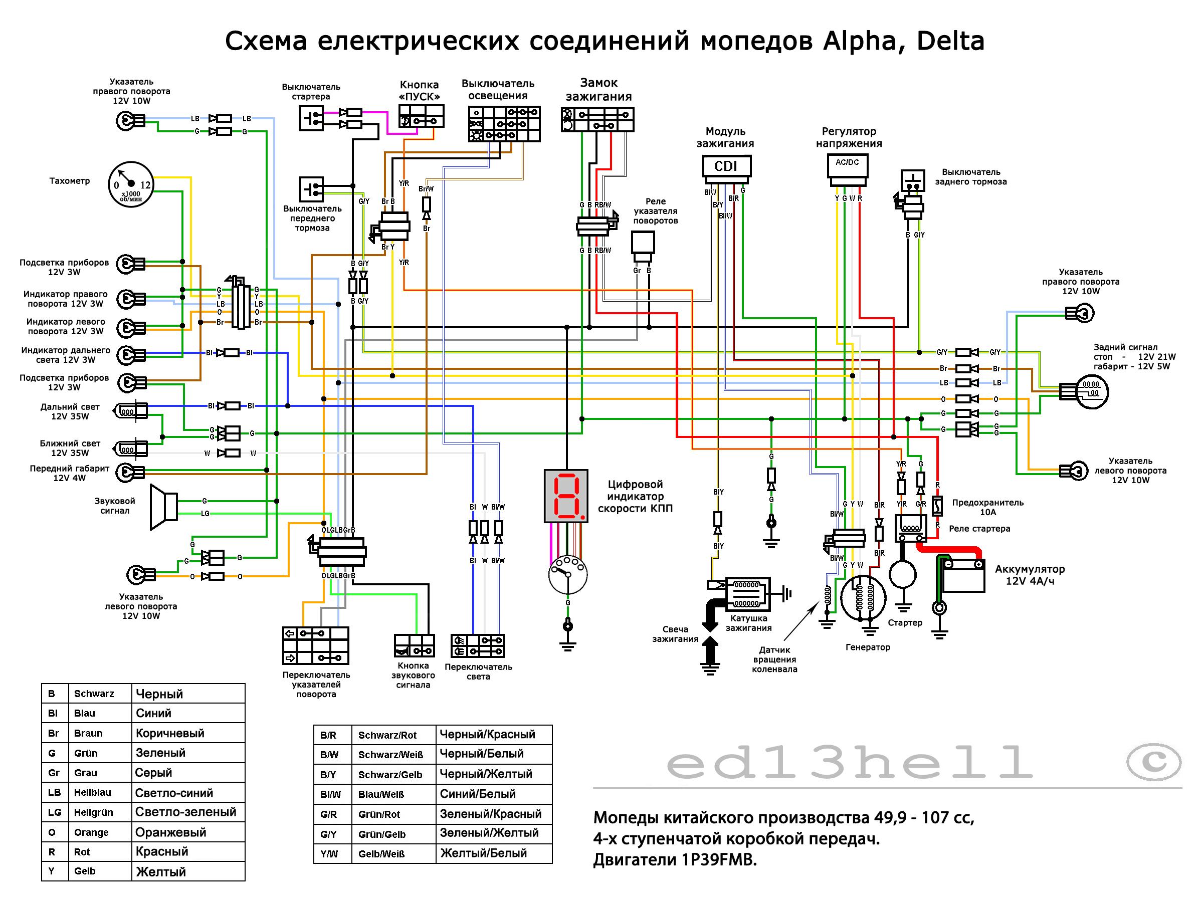 Управление коллекторным двигателем с помощью U2010B ...